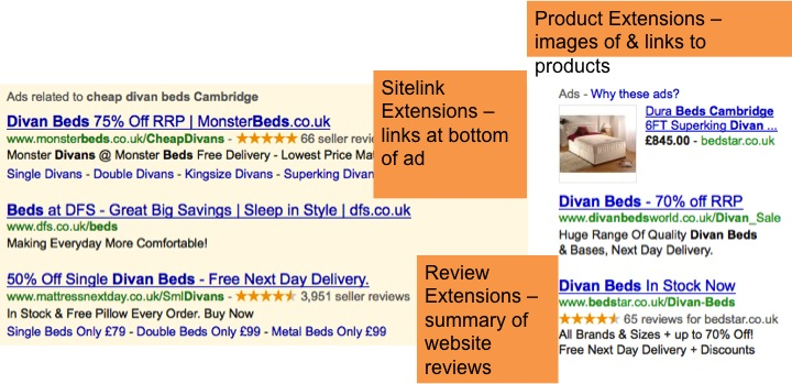 Google Adwords ad extensions