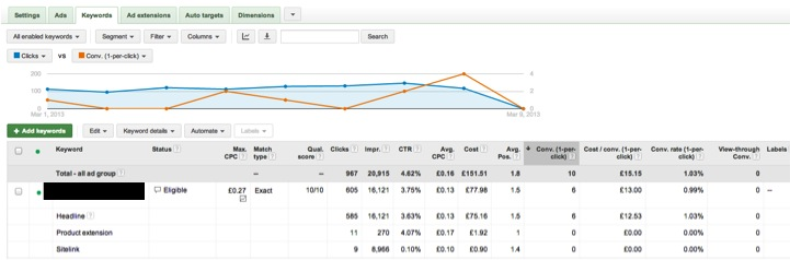 click type Adwords report