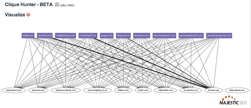 Visualisation of Domain Hunter