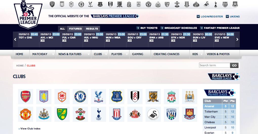 Premiership football clubs