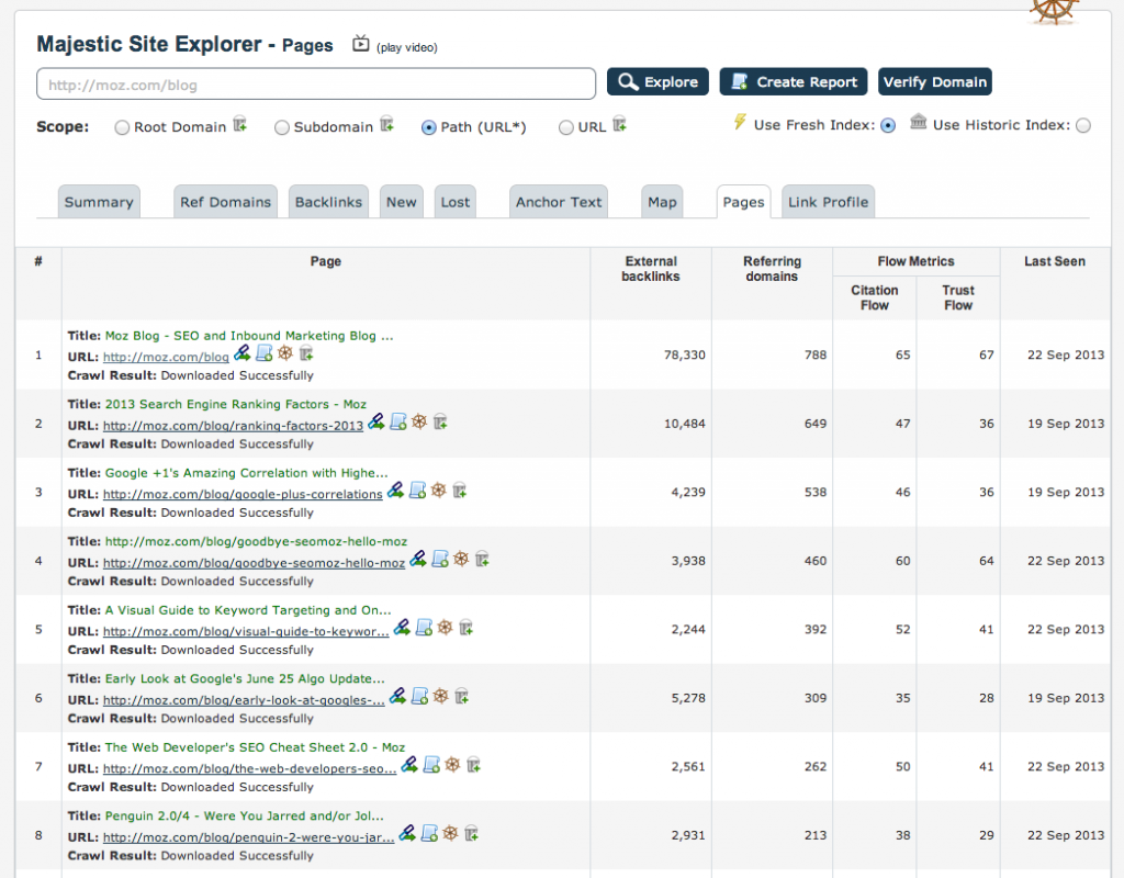 top linked to resources from Moz.com
